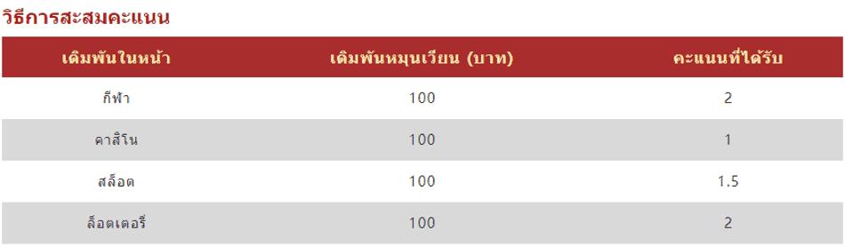Vwin casino VIP
